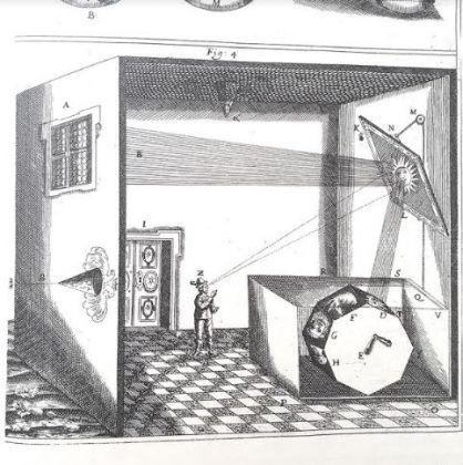 Athanasius Kircher 3 | Rialta