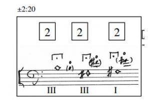 Ejemplo 3. Brad Decker 'sudden death' armonía de apertura | Rialta