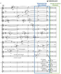 Figura 10. Fragmento de la partitura de Lux Aeterna compases 33 37 | Rialta